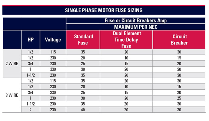 Single Phase Motor Fuse Sizing Chart, 4 In Submersible Motor, 60hz